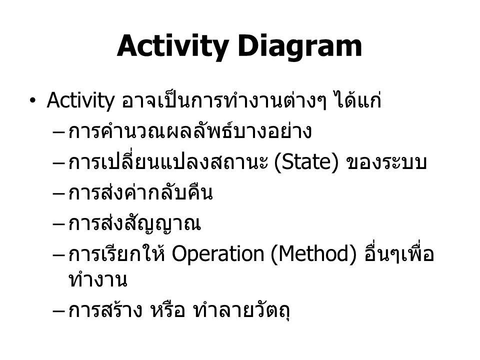 Activity Diagram Activity อาจเป็นการทำงานต่างๆ ได้แก่