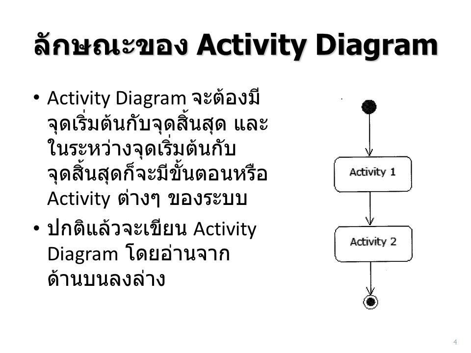 ลักษณะของ Activity Diagram