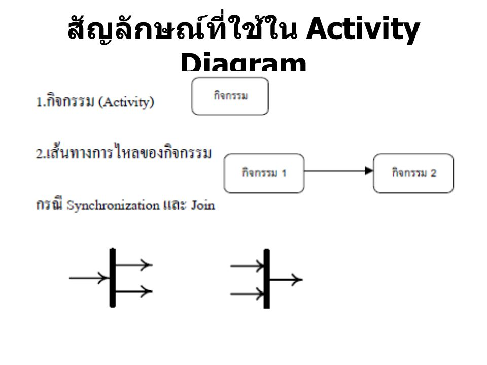 สัญลักษณ์ที่ใช้ใน Activity Diagram