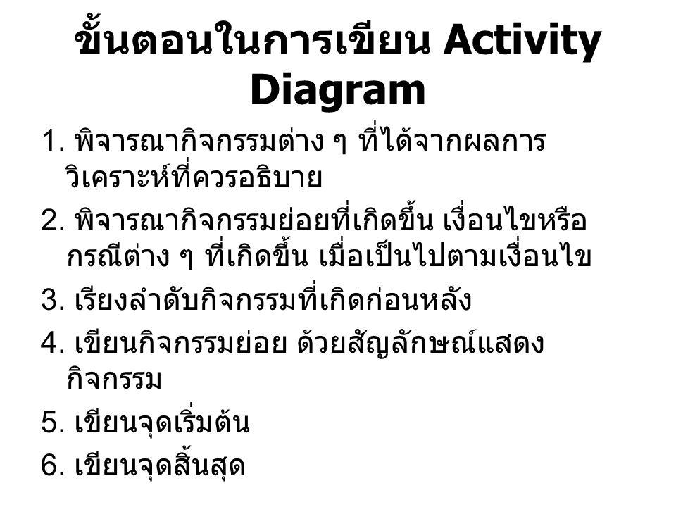 ขั้นตอนในการเขียน Activity Diagram