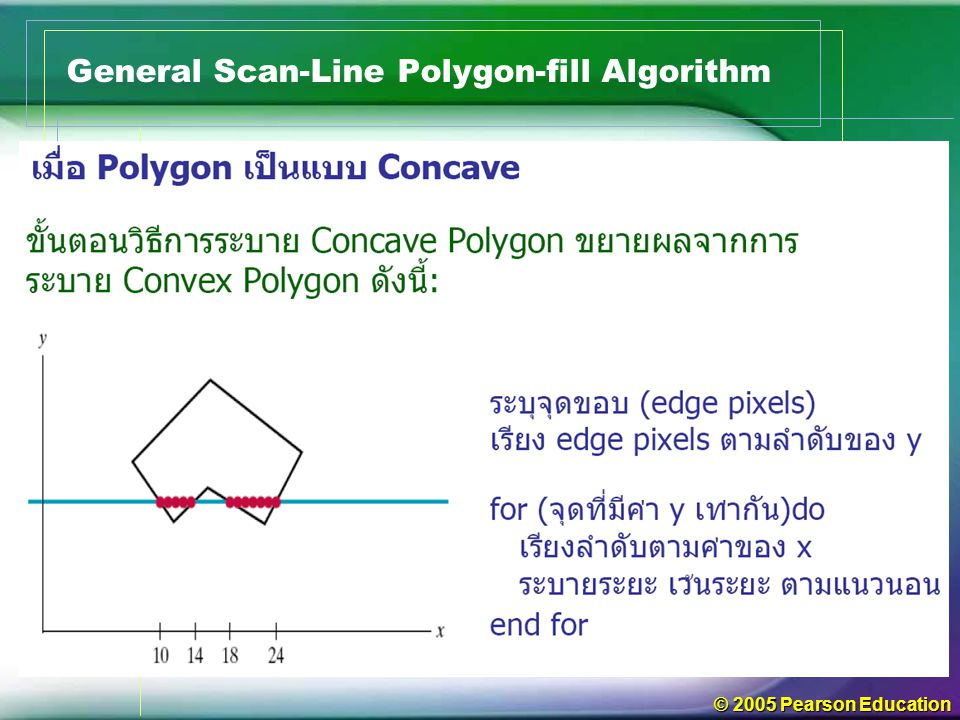 General Scan-Line Polygon-fill Algorithm