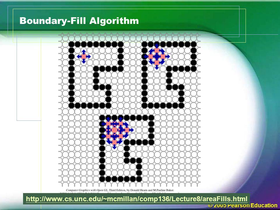 Boundary-Fill Algorithm