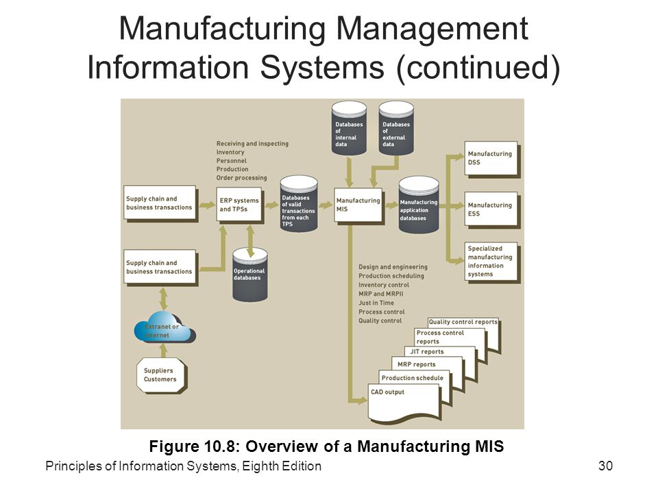 overview of the information systems table Epa's integrated risk information system (iris) is a human health assessment program that evaluates information on health effects that may result from exposure to environmental contaminants.