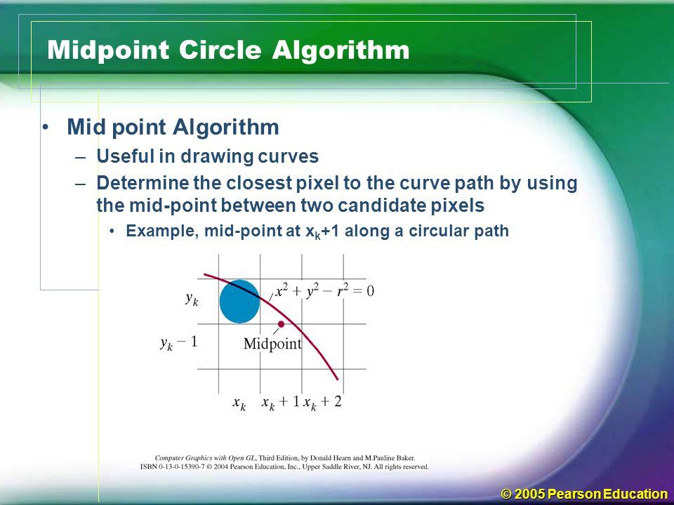Midpoint Circle Algorithm