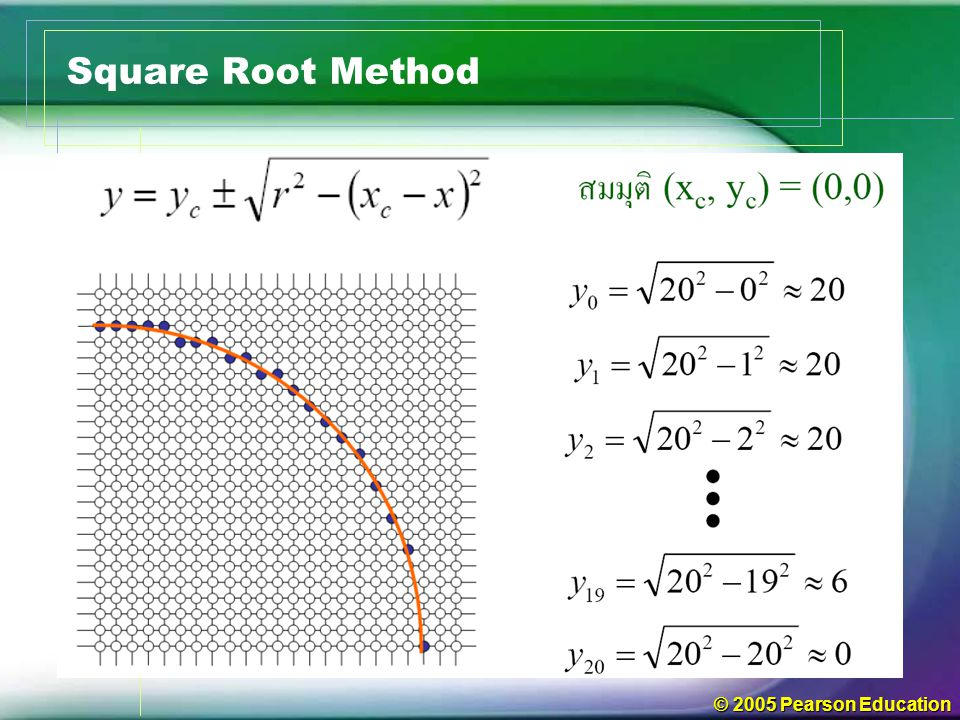 Square Root Method © 2005 Pearson Education