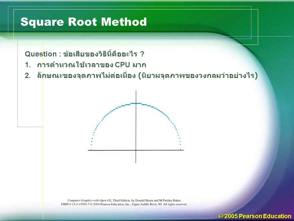 Square Root Method Question : ข้อเสียของวิธีนี้คืออะไร