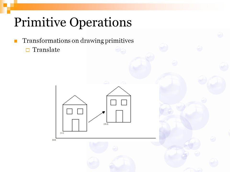 Primitive Operations Transformations on drawing primitives Translate