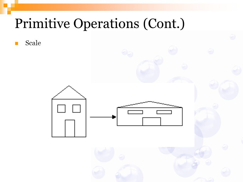 Primitive Operations (Cont.)