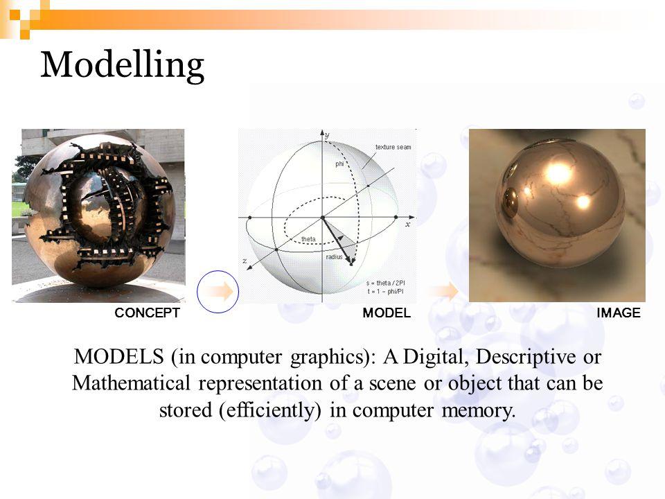 Modelling CONCEPT. MODEL. IMAGE.