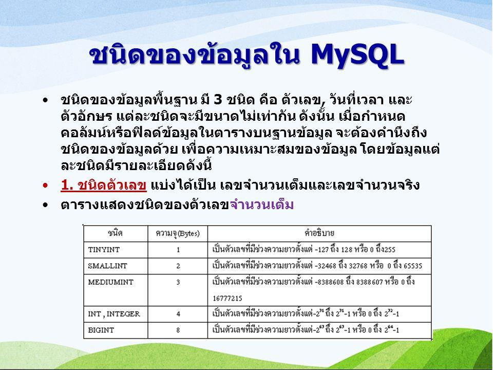 ชนิดของข้อมูลใน MySQL
