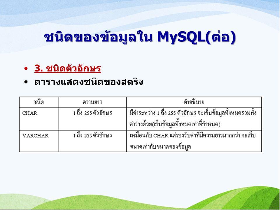 ชนิดของข้อมูลใน MySQL(ต่อ)