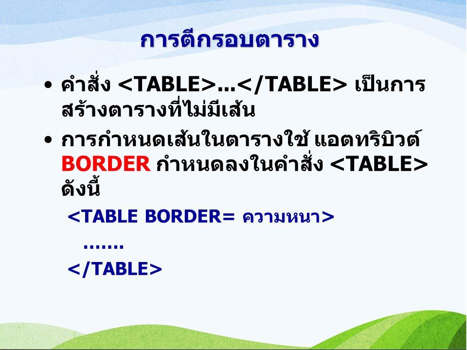 การตีกรอบตาราง คำสั่ง <TABLE>...</TABLE> เป็นการสร้างตารางที่ไม่มีเส้น. การกำหนดเส้นในตารางใช้ แอตทริบิวต์ BORDER กำหนดลงในคำสั่ง <TABLE> ดังนี้