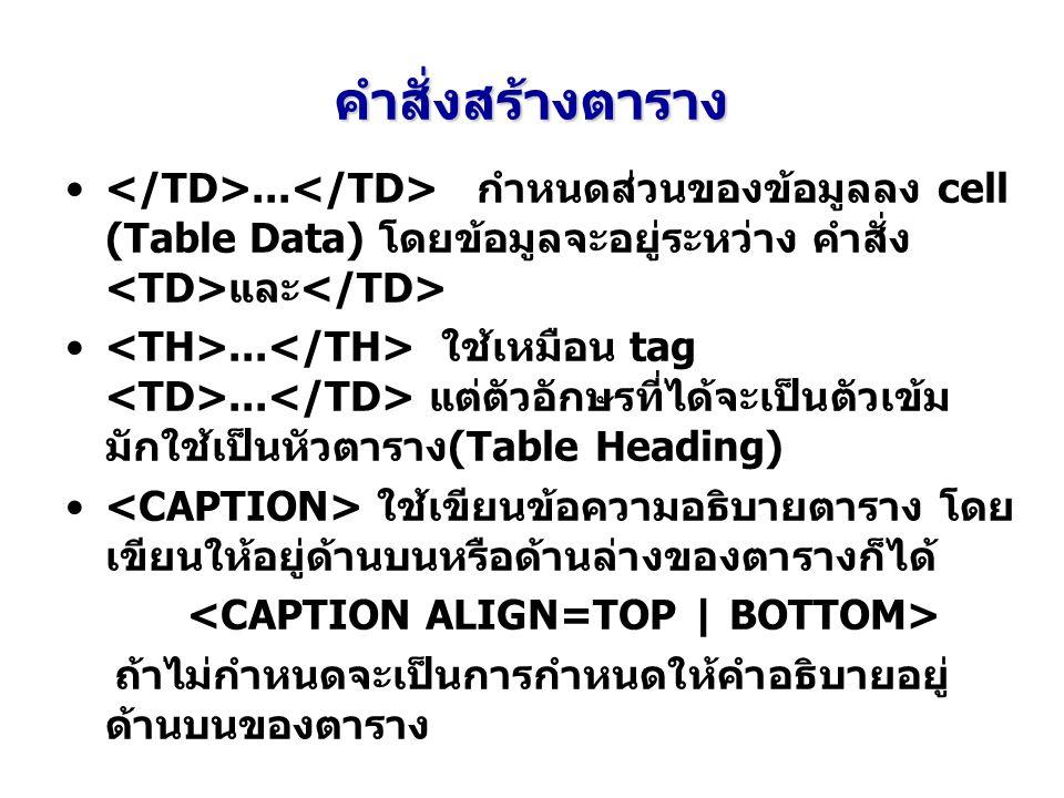 คำสั่งสร้างตาราง </TD>...</TD> กำหนดส่วนของข้อมูลลง cell (Table Data) โดยข้อมูลจะอยู่ระหว่าง คำสั่ง <TD>และ</TD>
