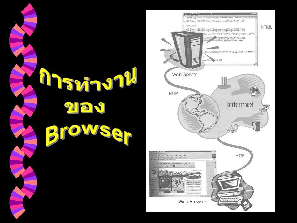 การทำงาน ของ Browser