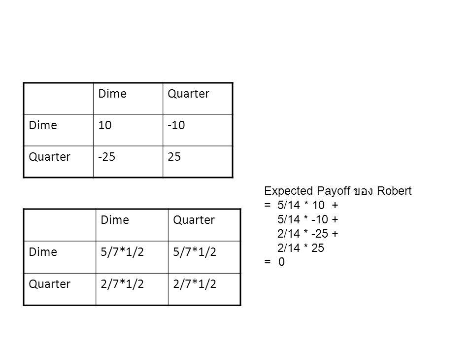 Dime Quarter 10 -10 -25 25 Dime Quarter 5/7*1/2 2/7*1/2