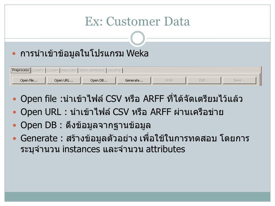 Ex: Customer Data การนำเข้าข้อมูลในโปรแกรม Weka