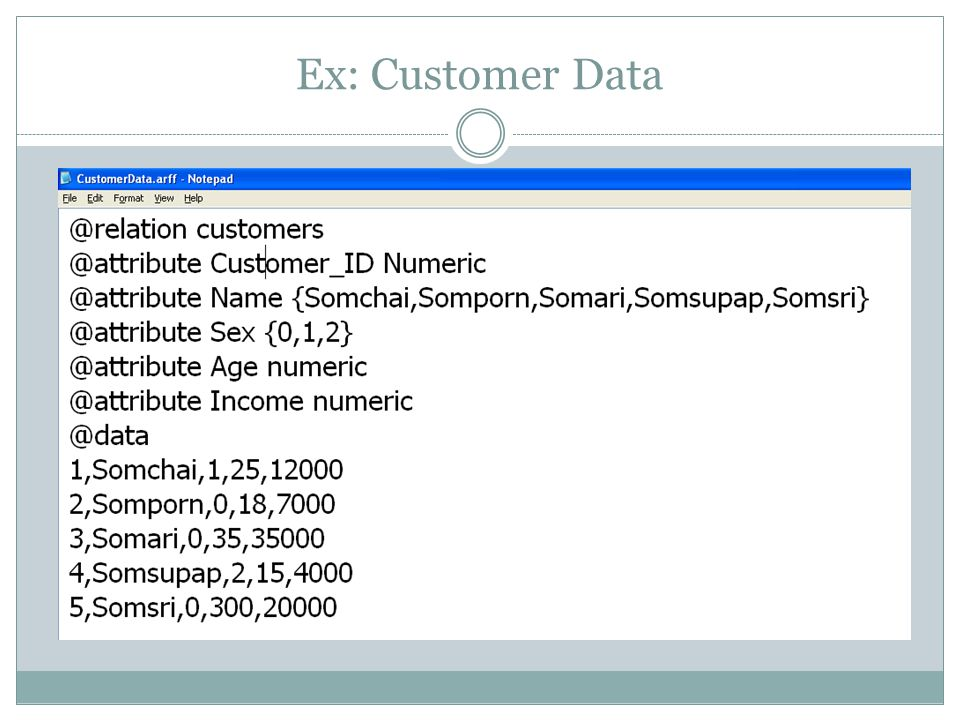 Ex: Customer Data