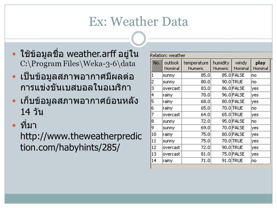 Ex: Weather Data ใช้ข้อมูลชื่อ weather.arff อยู่ใน C:\Program Files\Weka-3-6\data. เป็นข้อมูลสภาพอากาศมีผลต่อการแข่งขันเบสบอลในอเมริกา.