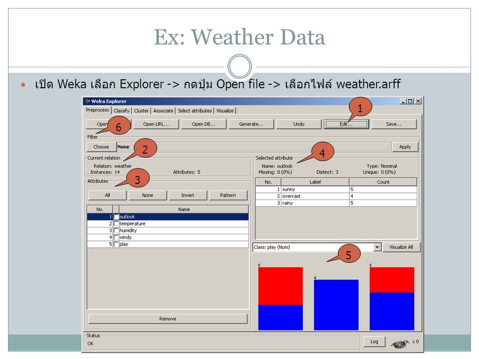 Ex: Weather Data เปิด Weka เลือก Explorer -> กดปุ่ม Open file -> เลือกไฟล์ weather.arff 1 6 2 4 3 5