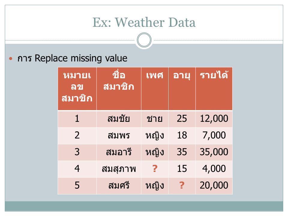 Ex: Weather Data การ Replace missing value หมายเลขสมาชิก ชื่อสมาชิก