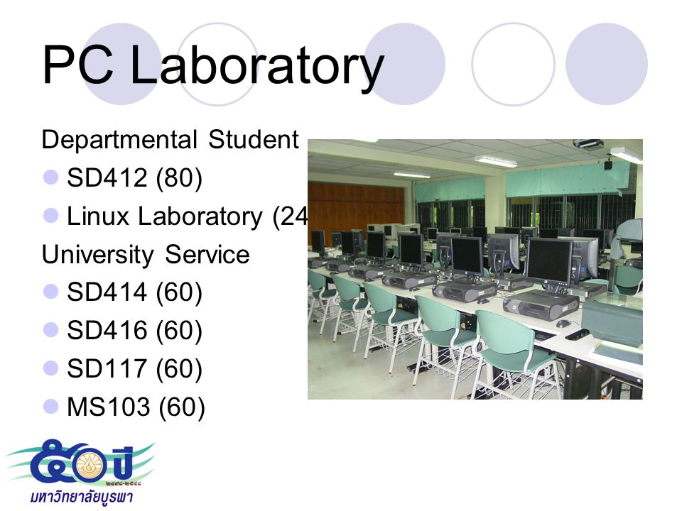 PC Laboratory Departmental Student SD412 (80) Linux Laboratory (24)