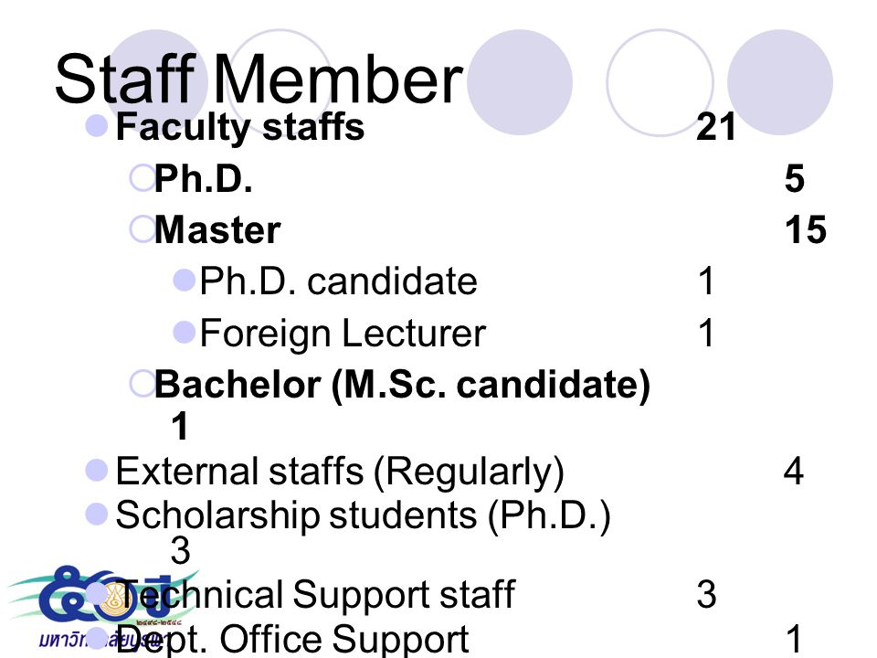 Staff Member Faculty staffs 21 Ph.D. 5 Master 15 Ph.D. candidate 1