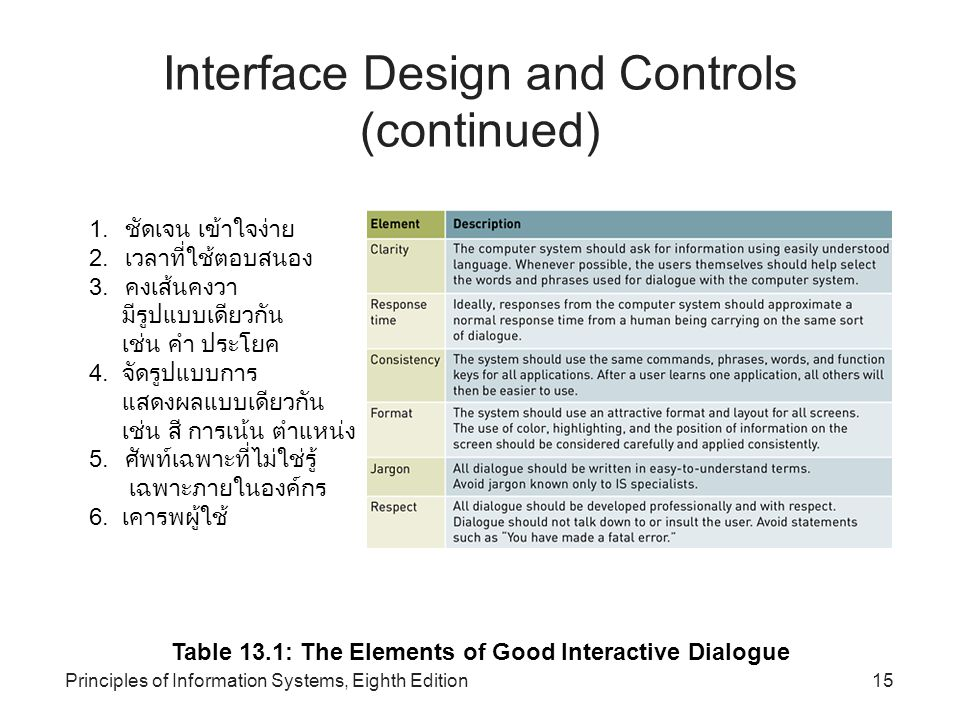 Interface Design and Controls (continued)‏
