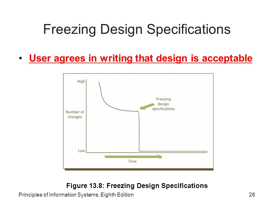 Freezing Design Specifications