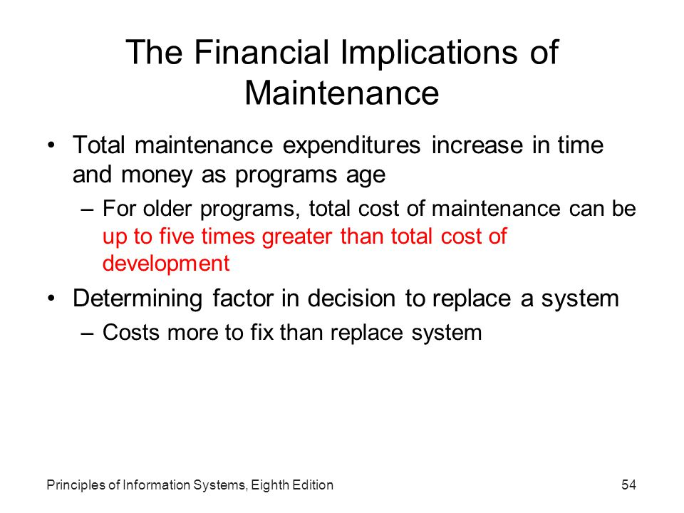 The Financial Implications of Maintenance