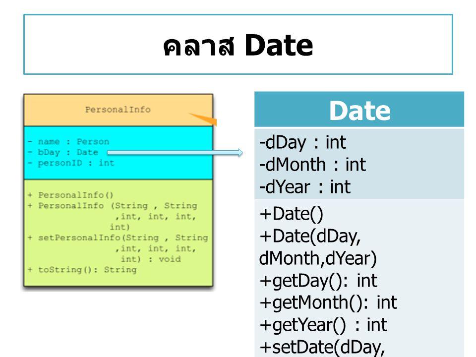 คลาส Date Date -dDay : int -dMonth : int -dYear : int +Date()