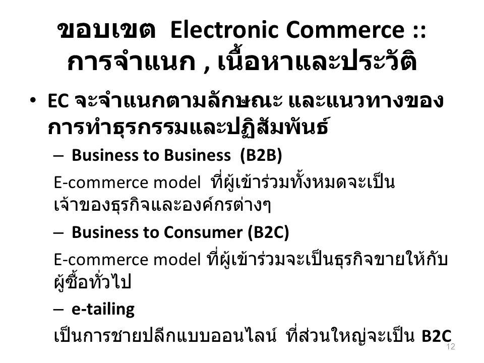 ขอบเขต Electronic Commerce :: การจำแนก , เนื้อหาและประวัติ