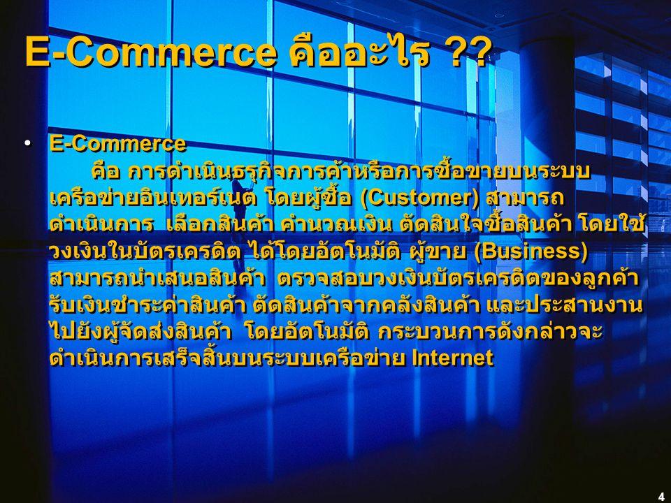 E-Commerce คืออะไร