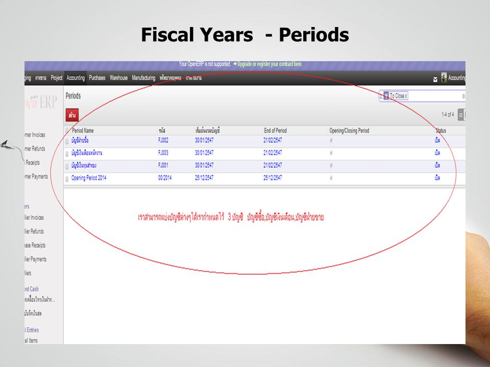 Fiscal Years - Periods