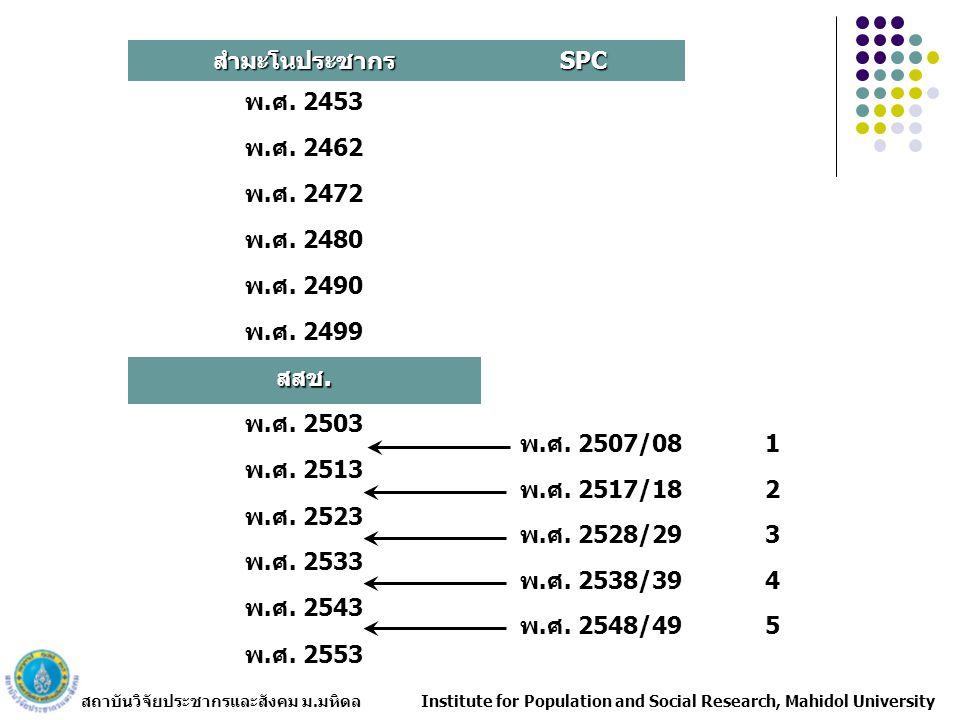 สำมะโนประชากร SPC. พ.ศ. 2453. พ.ศ. 2462. พ.ศ. 2472. พ.ศ. 2480. พ.ศ. 2490. พ.ศ. 2499. สสช. พ.ศ. 2503.