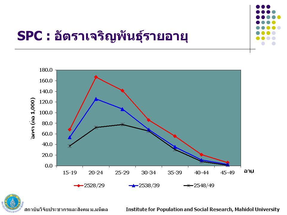 SPC : อัตราเจริญพันธุ์รายอายุ