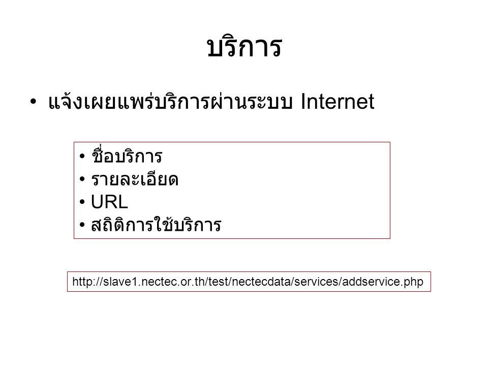 บริการ แจ้งเผยแพร่บริการผ่านระบบ Internet ชื่อบริการ รายละเอียด URL