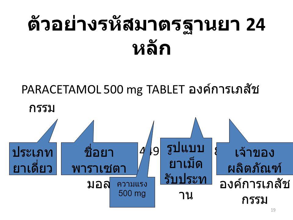 ตัวอย่างรหัสมาตรฐานยา 24 หลัก