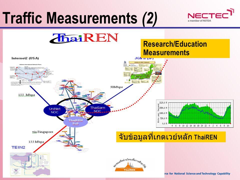 Traffic Measurements (2)