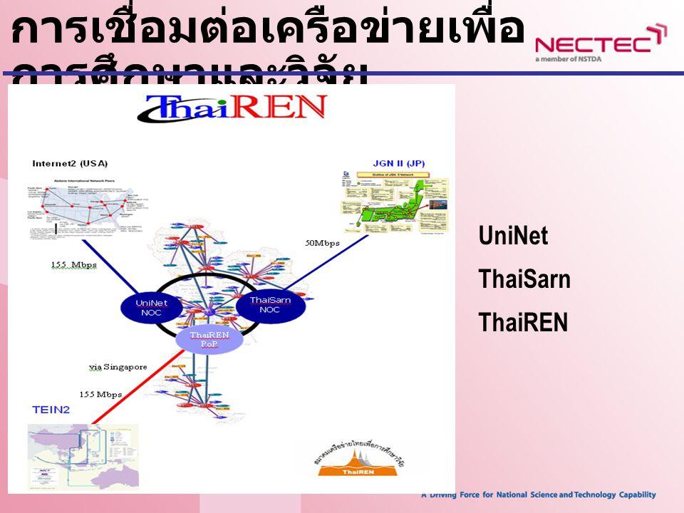 การเชื่อมต่อเครือข่ายเพื่อการศึกษาและวิจัย