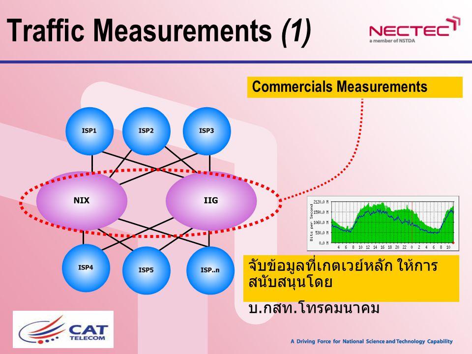 Traffic Measurements (1)