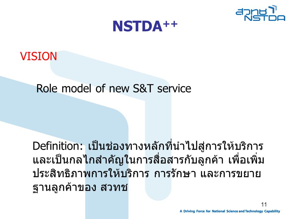 NSTDA++ VISION Role model of new S&T service