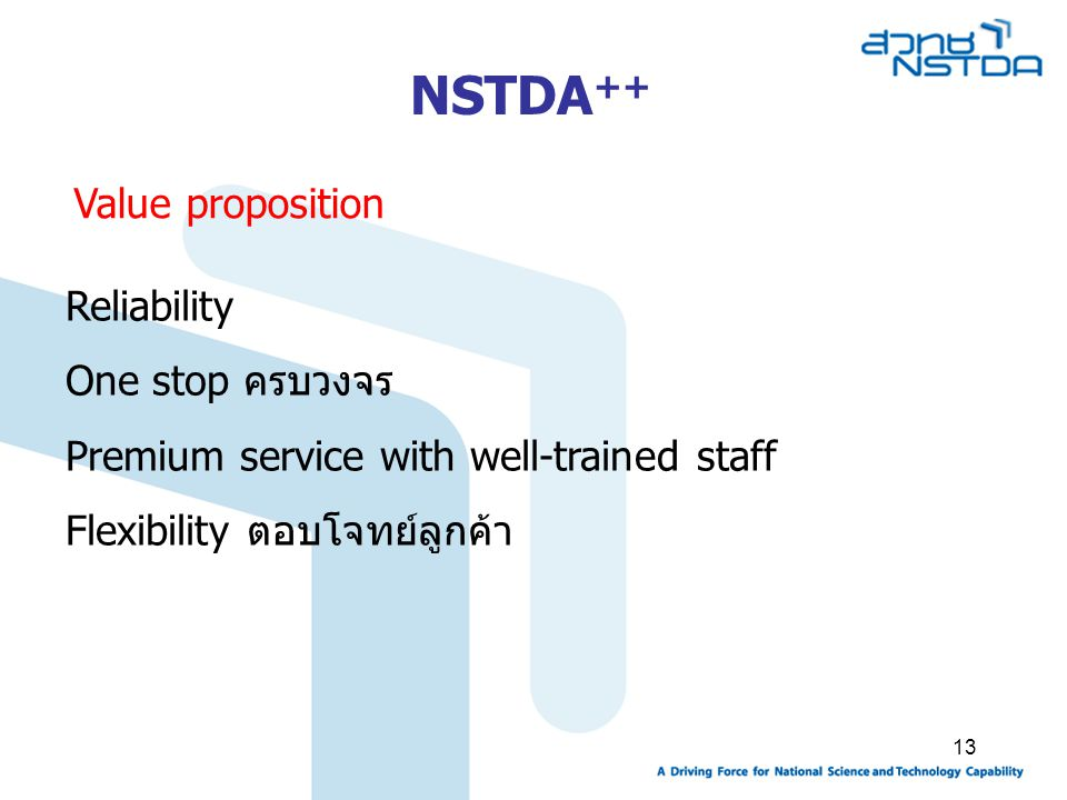 NSTDA++ Value proposition Reliability One stop ครบวงจร