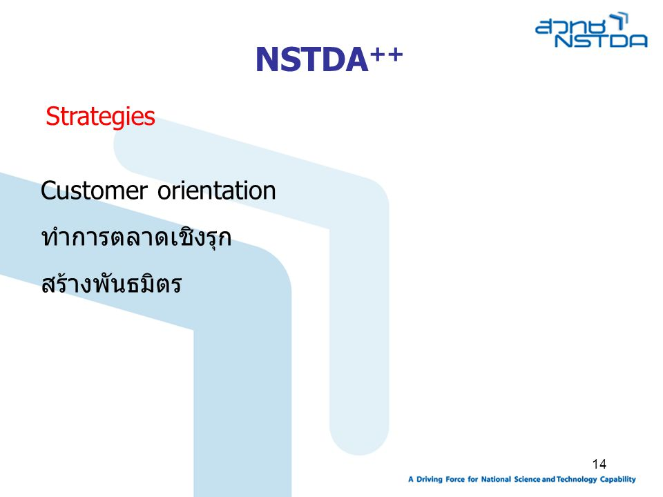 NSTDA++ Strategies Customer orientation ทำการตลาดเชิงรุก สร้างพันธมิตร