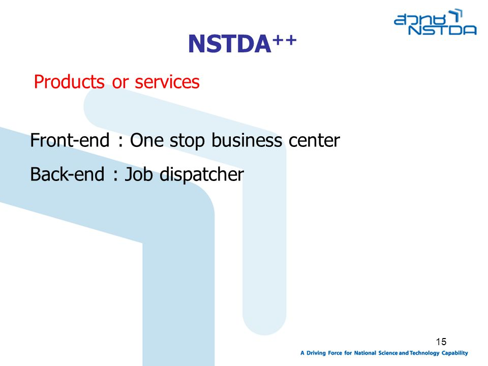 NSTDA++ Products or services Front-end : One stop business center