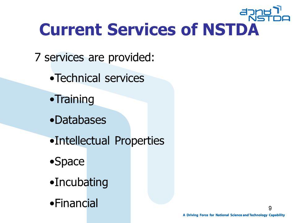 Current Services of NSTDA
