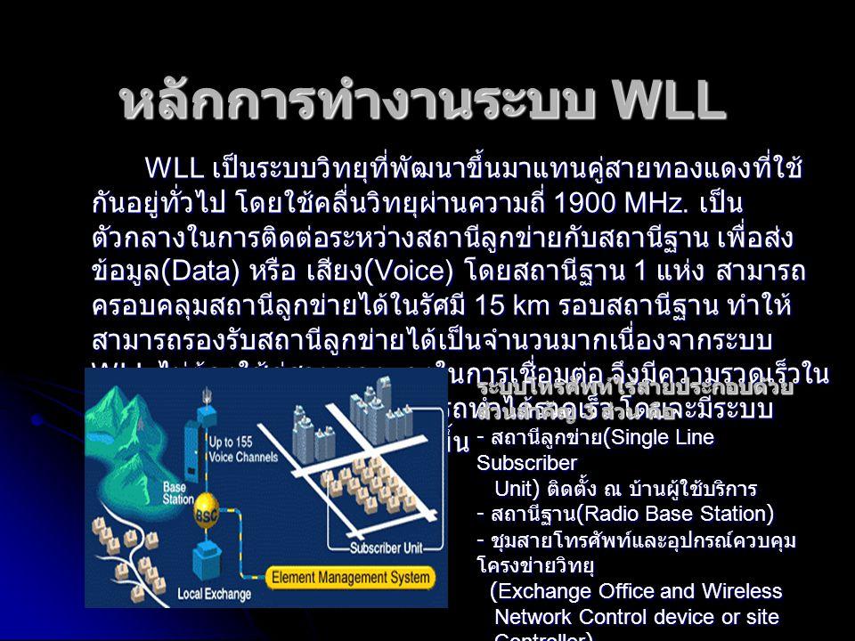 หลักการทำงานระบบ WLL