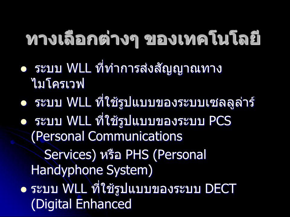 ทางเลือกต่างๆ ของเทคโนโลยี