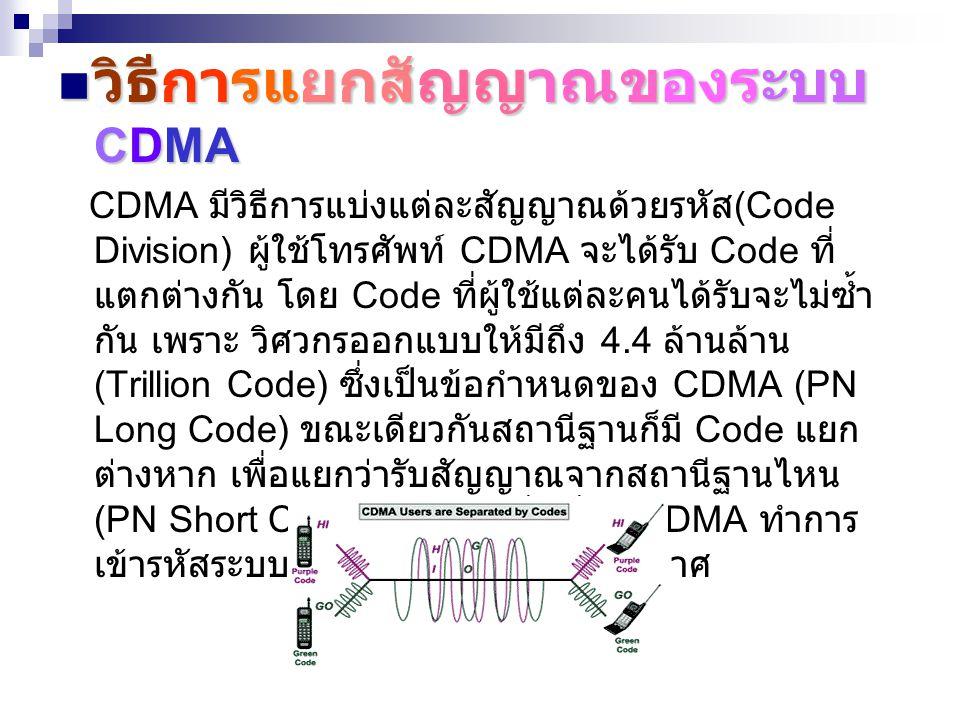 วิธีการแยกสัญญาณของระบบ CDMA