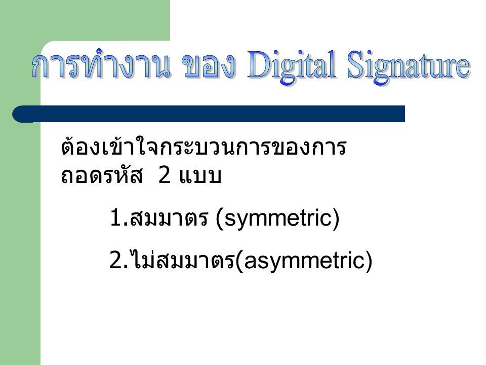 การทำงาน ของ Digital Signature
