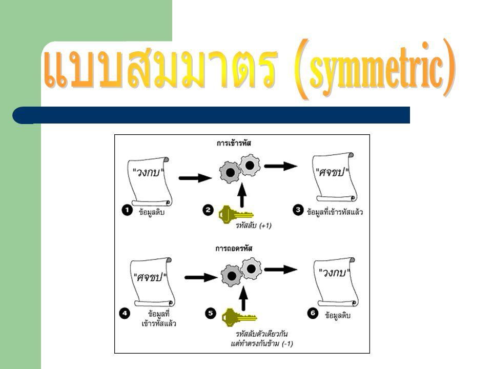 แบบสมมาตร (symmetric)